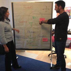 Startups und Vertrieb - Workshop