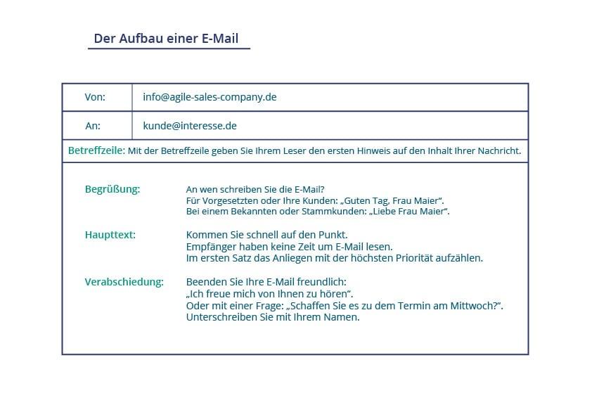 e-mails_Zeichenfläche 1_Zeichenfläche 1